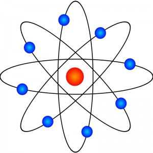 Modelo de atomo